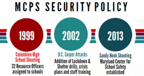 New threats demand upgraded policies: analyzing the evolution of school safety and security