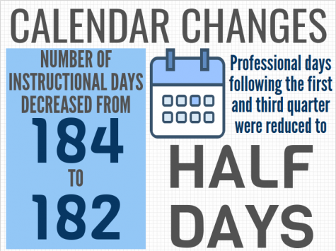 BOE approves calendar revisions, reducing instructional and professional days