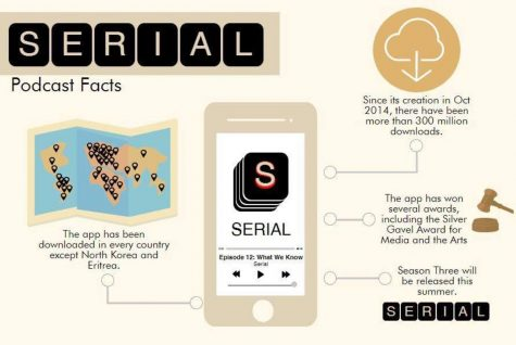 'Serial' producers discuss podcast journalism at Strathmore