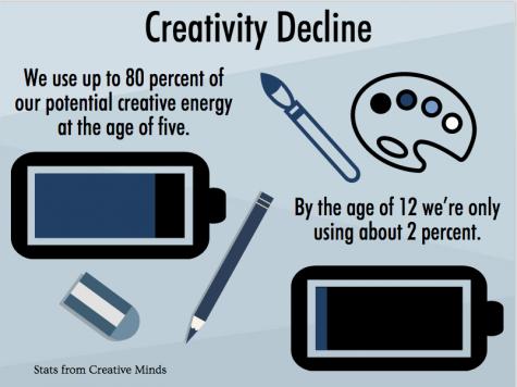 Teachers: adjust rubrics to allow more creativity