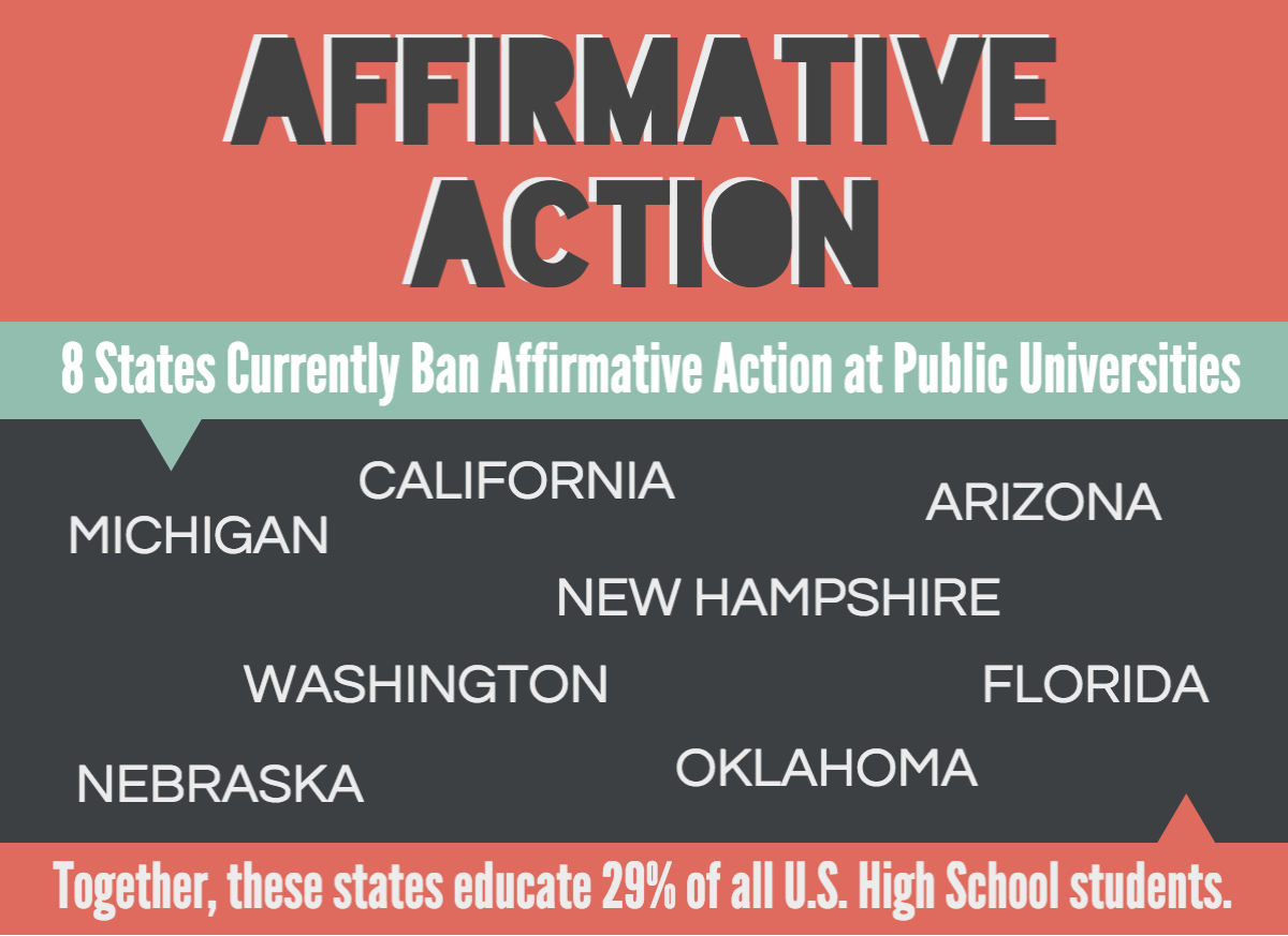 affirmative action 10 When we look at affirmative action from this perspective, it is not about racial balancing, but about understanding the meaning of merit in a world where measuring merit is racially biased.