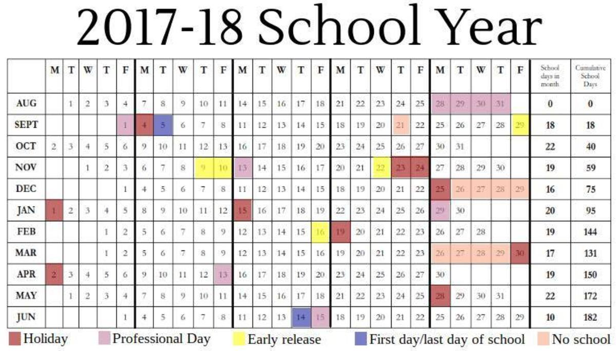 2017 2018 school calendar finalized; concerns arise over shorter