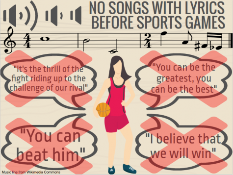 Lyrics in warm-up playlists banned starting Feb. 1