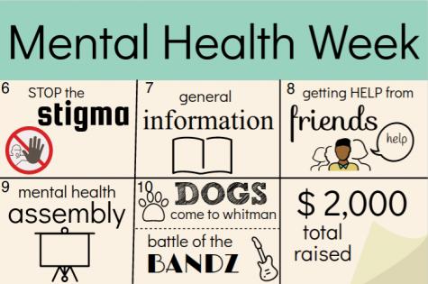 Mental Health Awareness week recap
