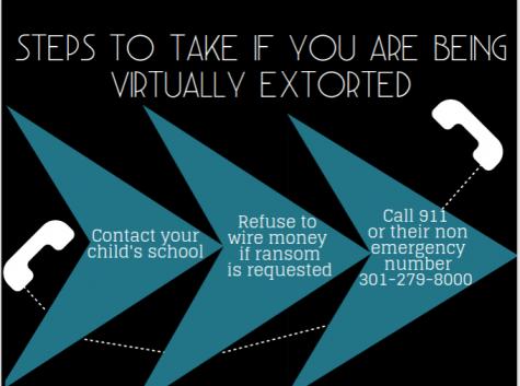 MCPS warns of virtual extortion
