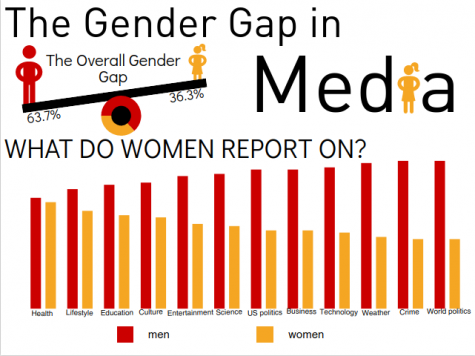 Where are the female reporters?