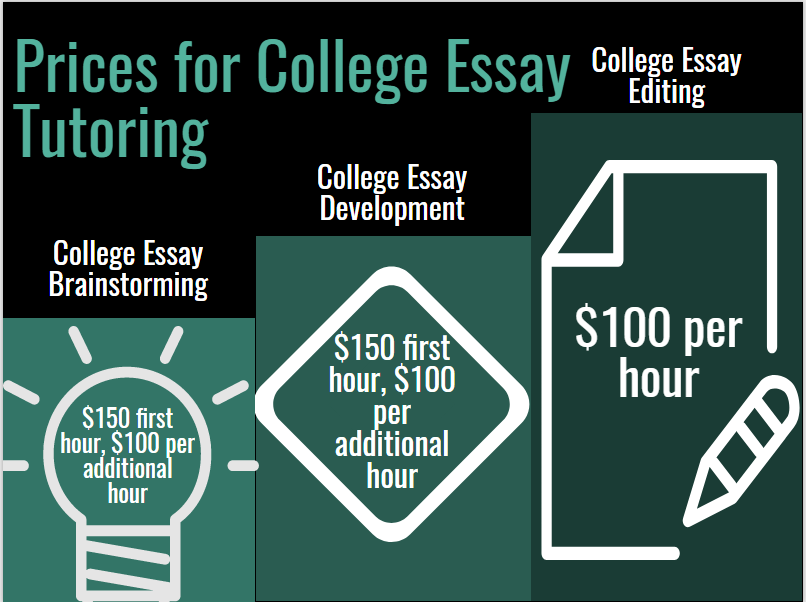 whitman incorporate college essay instruction to ease stress graphic by avery johnston