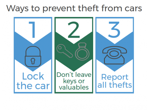 Amid wave of car theft, key tips to prevent these crimes