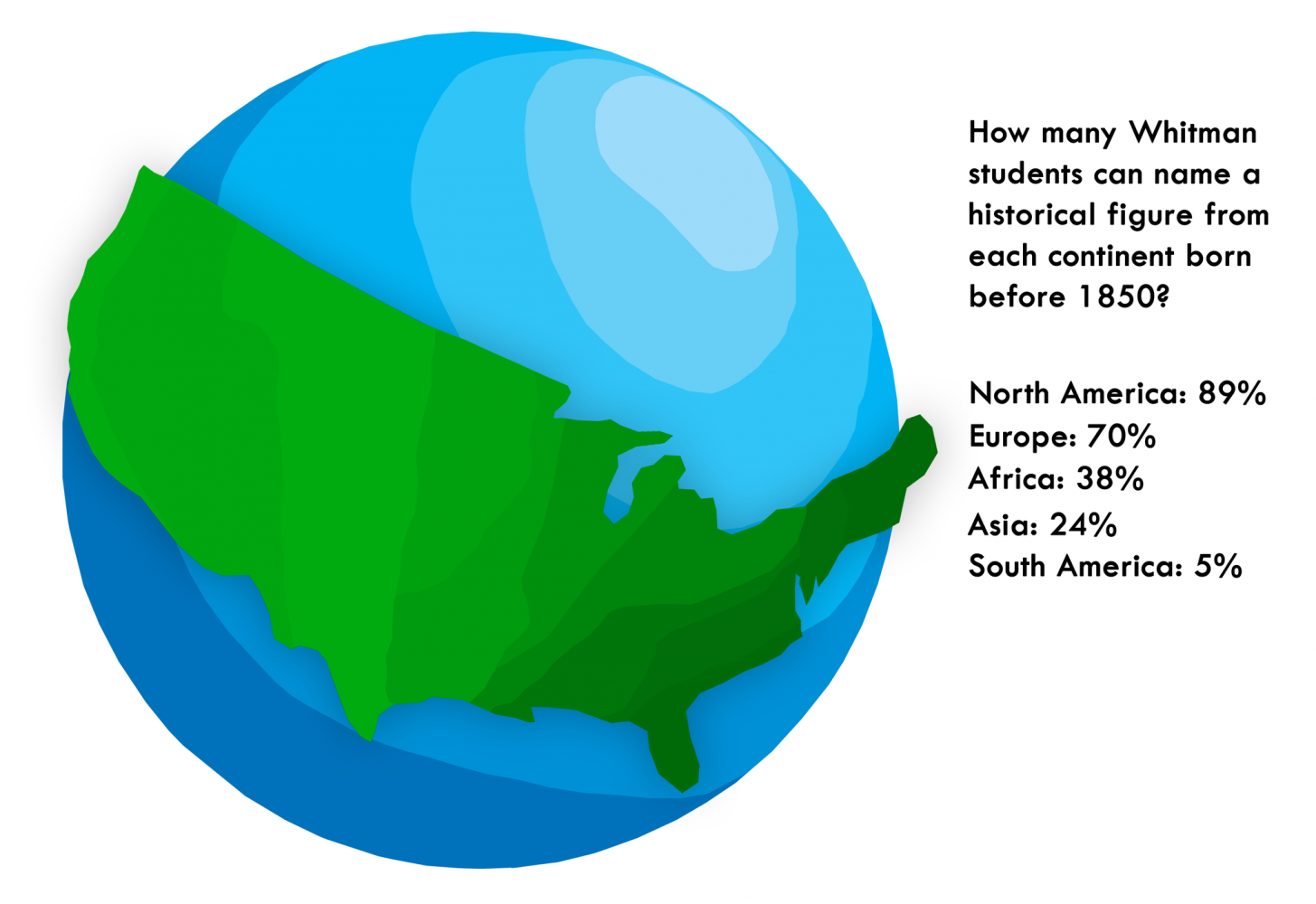 Graphic by Landon Hatcher.