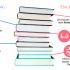 Multiple English classes undergo curriculum changes