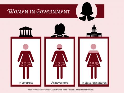 Sexism isn't a partisan issue; speak out for conservative women