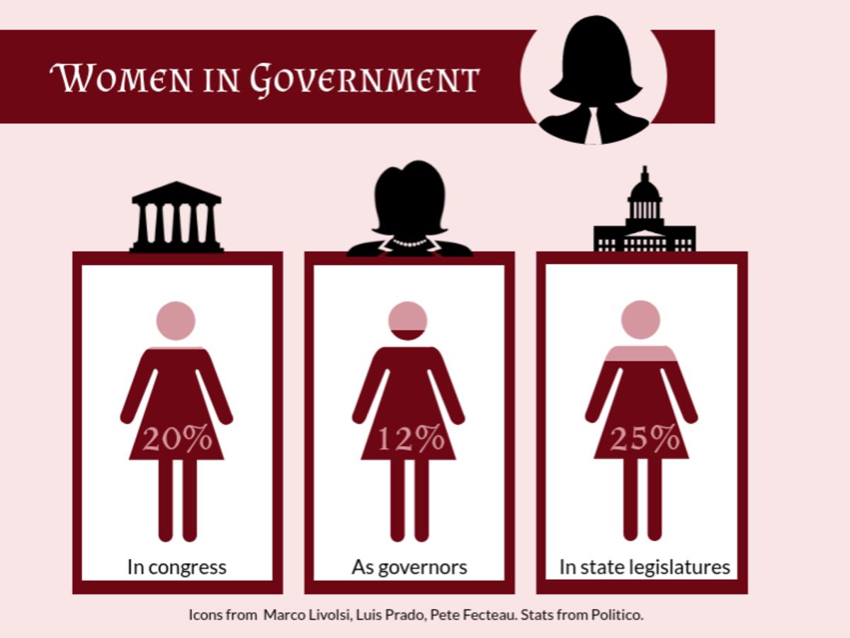 Graphic by Charlotte Alden.