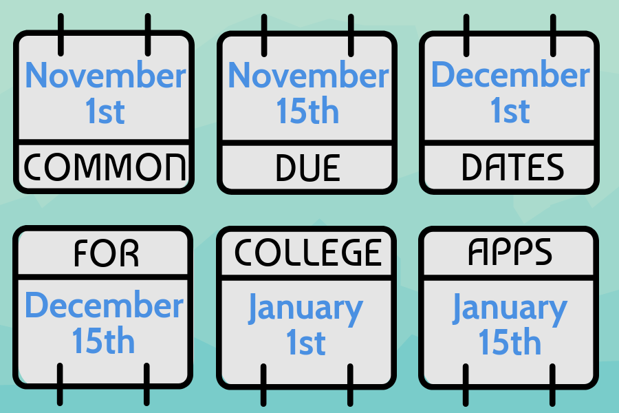 Lift the college app burden: mandate homework-free weekends