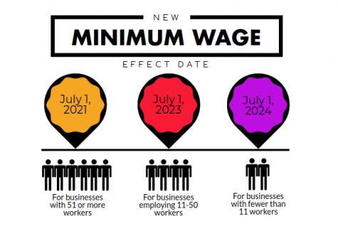 $15 minimum wage approved in Montgomery County