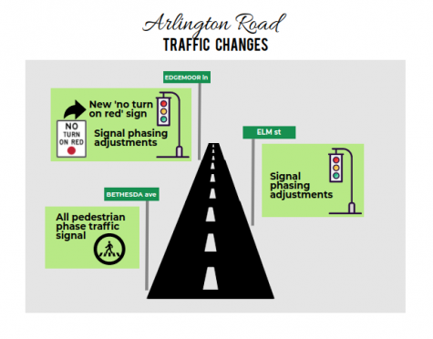 County upgrades Bethesda intersections, adapts to traffic