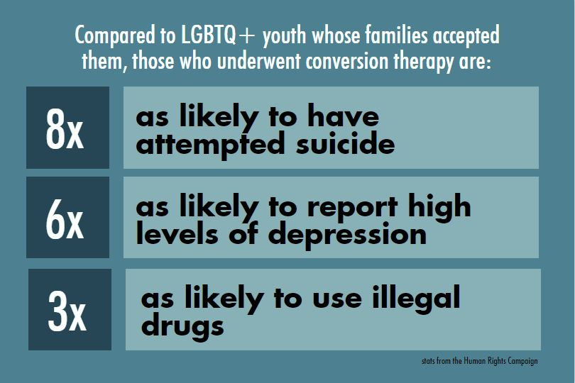 End conversion therapy for minors in Maryland – The Black and White