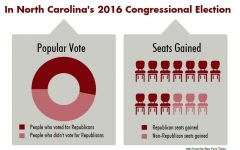Why gerrymandering is the biggest threat to democracy