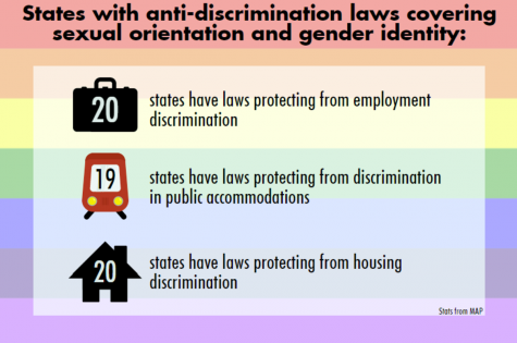 It's time for change: protect LGBTQ+ rights under law