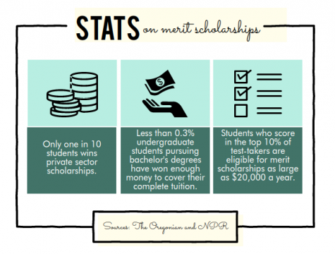 Merit scholarships open educational pathway to the middle class