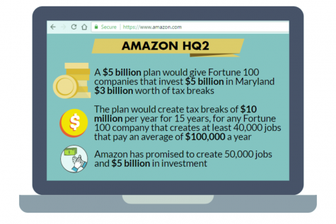MD: Don't offer Amazon $3 billion in incentives