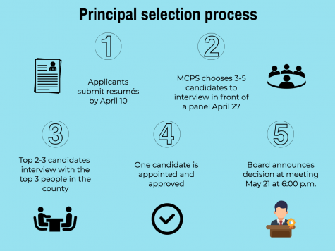 MCPS continues principal search process