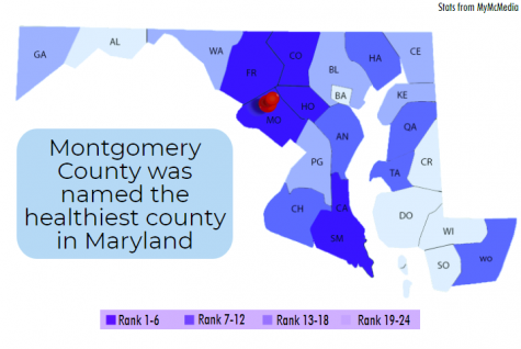 Montgomery County named healthiest in state