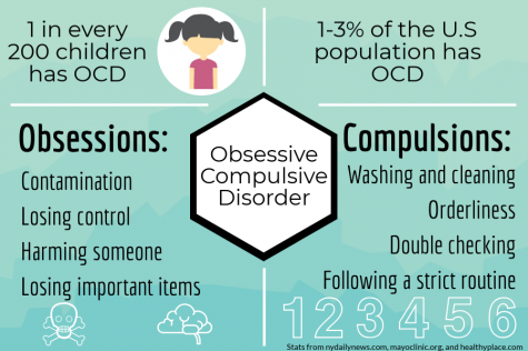 Teach OCD in middle school health classes