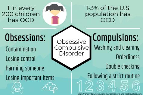 Teach OCD in middle school health classes