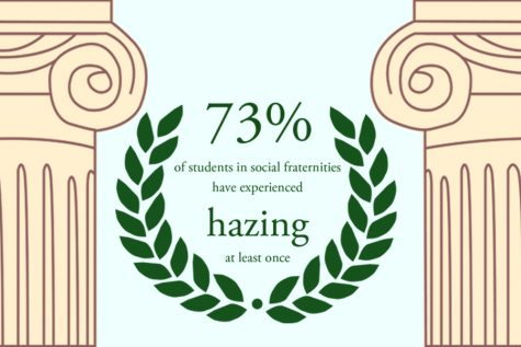 National Greek life incidents sway students' college choices