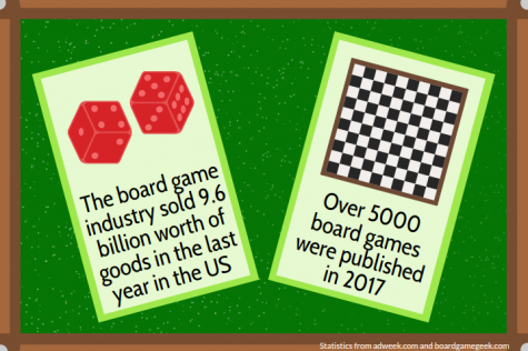 Board games: boring no longer