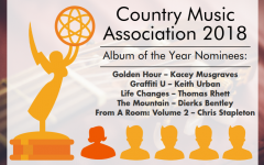 Country music is a boys' club, and that needs to change
