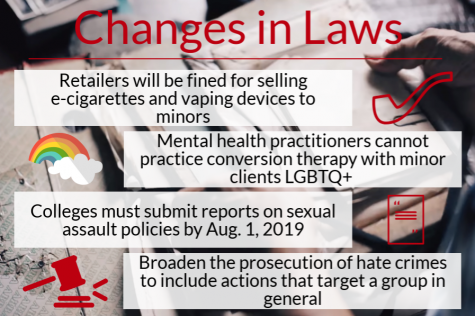 New laws take effect in Maryland