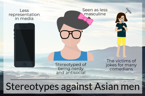 America: stop stereotyping Asian men