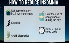 Sometimes counting sheep doesn't help: methods when struggling with insomnia
