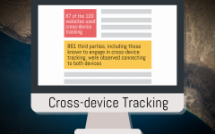 Cross-device tracking: what you need to know