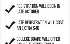 AP exam registration pushed forward to late October