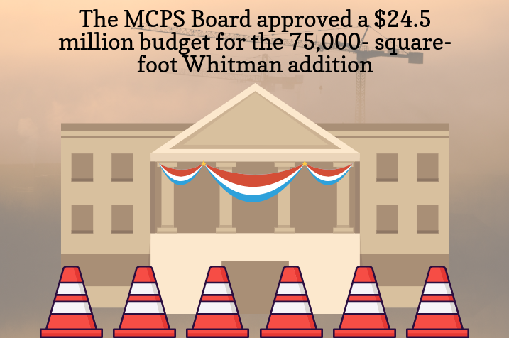 Whitman addition design budget approved