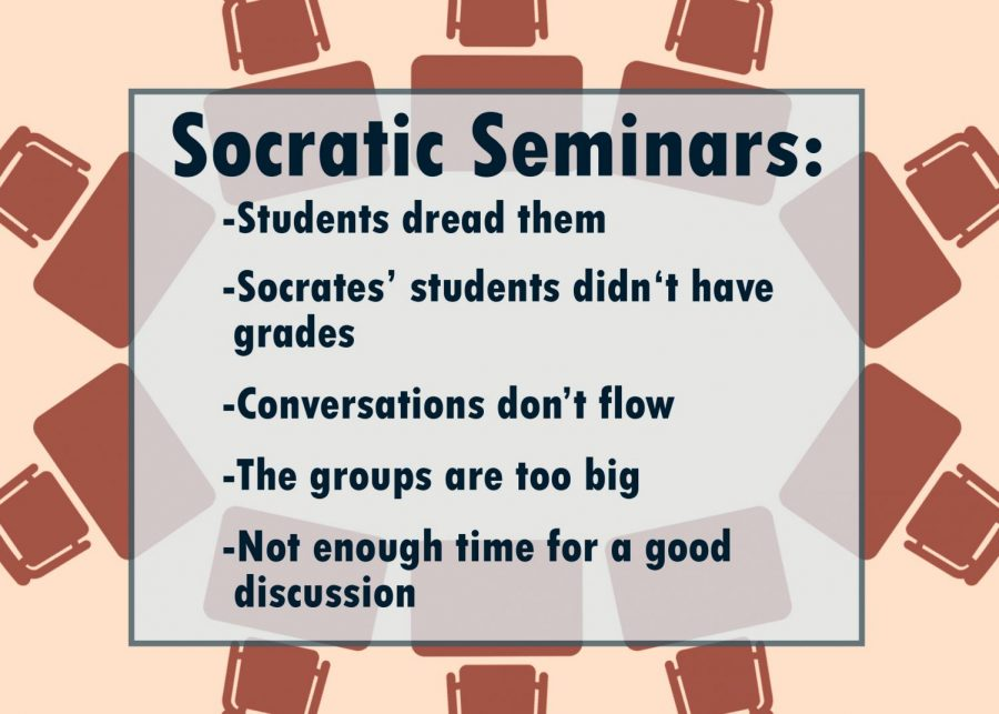 To+make+discussions+more+productive%2C+Socratic+seminars+shouldn%27t+be+graded.+