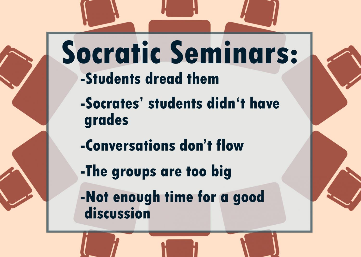 To make discussions more productive, Socratic seminars shouldn't be graded.