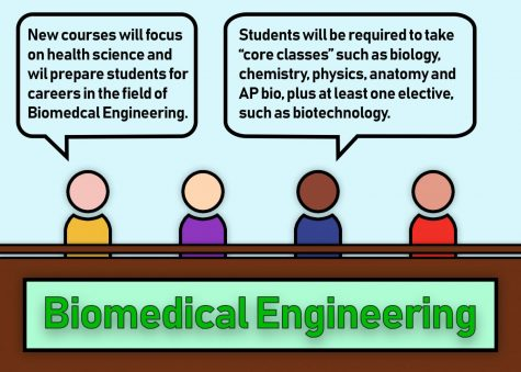 Whitman opens up new biomedical engineering pathway for next school year