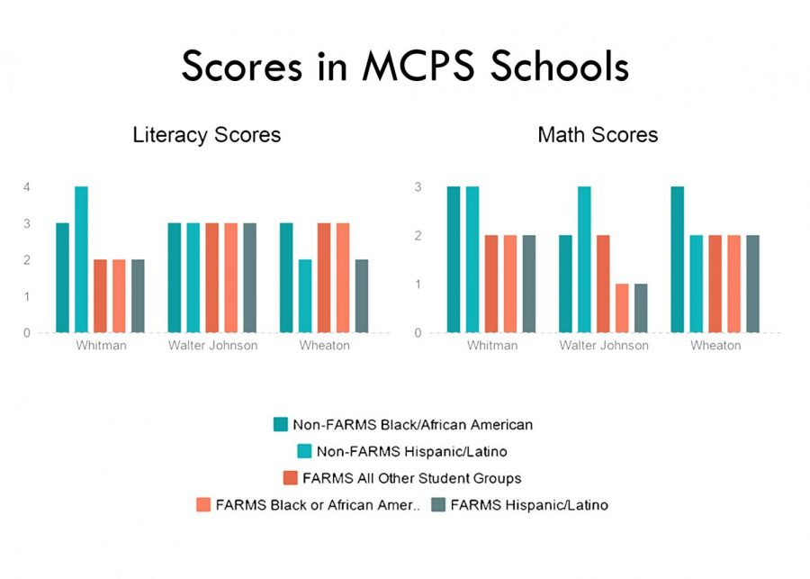 MCPS releases equity accountability model