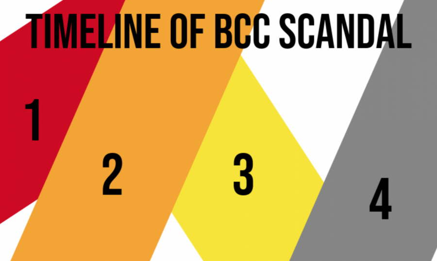 Students angry over B-CC rating incident