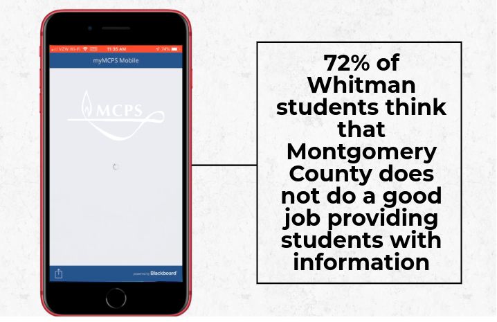 MCPS to add updates to the myMCPS app
