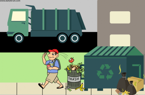 Administrators should emphasize composting in school