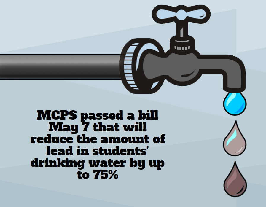 County Council sets new lead limit for school drinking water