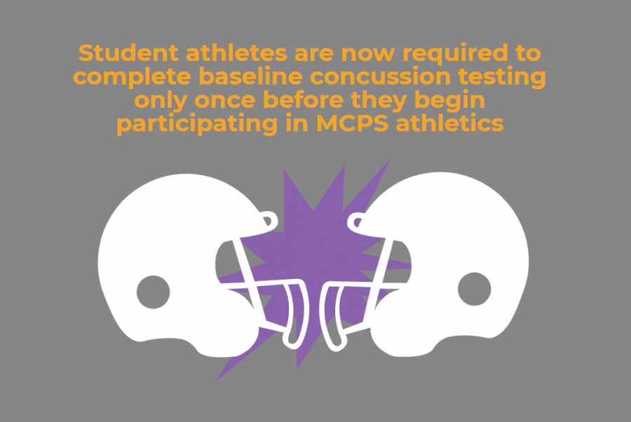 MCPS changes baseline concussion testing protocol