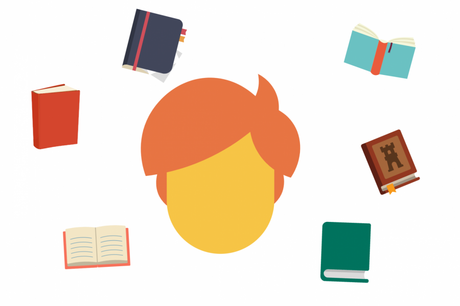High school books, ranked