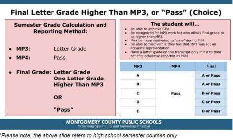 MCPS Board of Education members decided on how semester grades will be reported on semester 2 transcripts.
