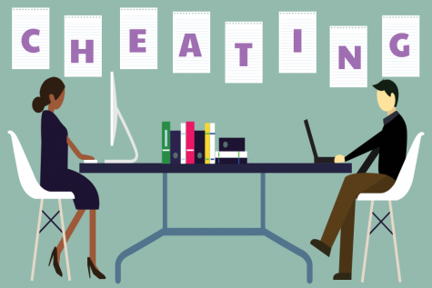 Cheating: an epidemic in virtual learning