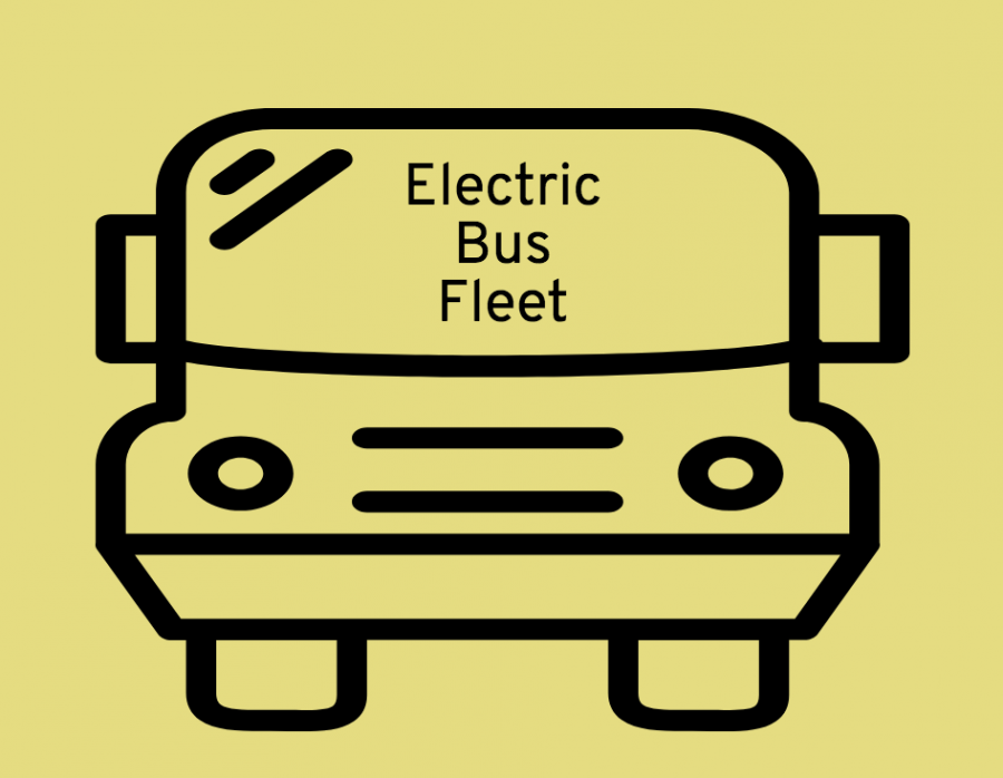 Electric buses are the next step forward to action against climate change, and MCPS is taking that step.